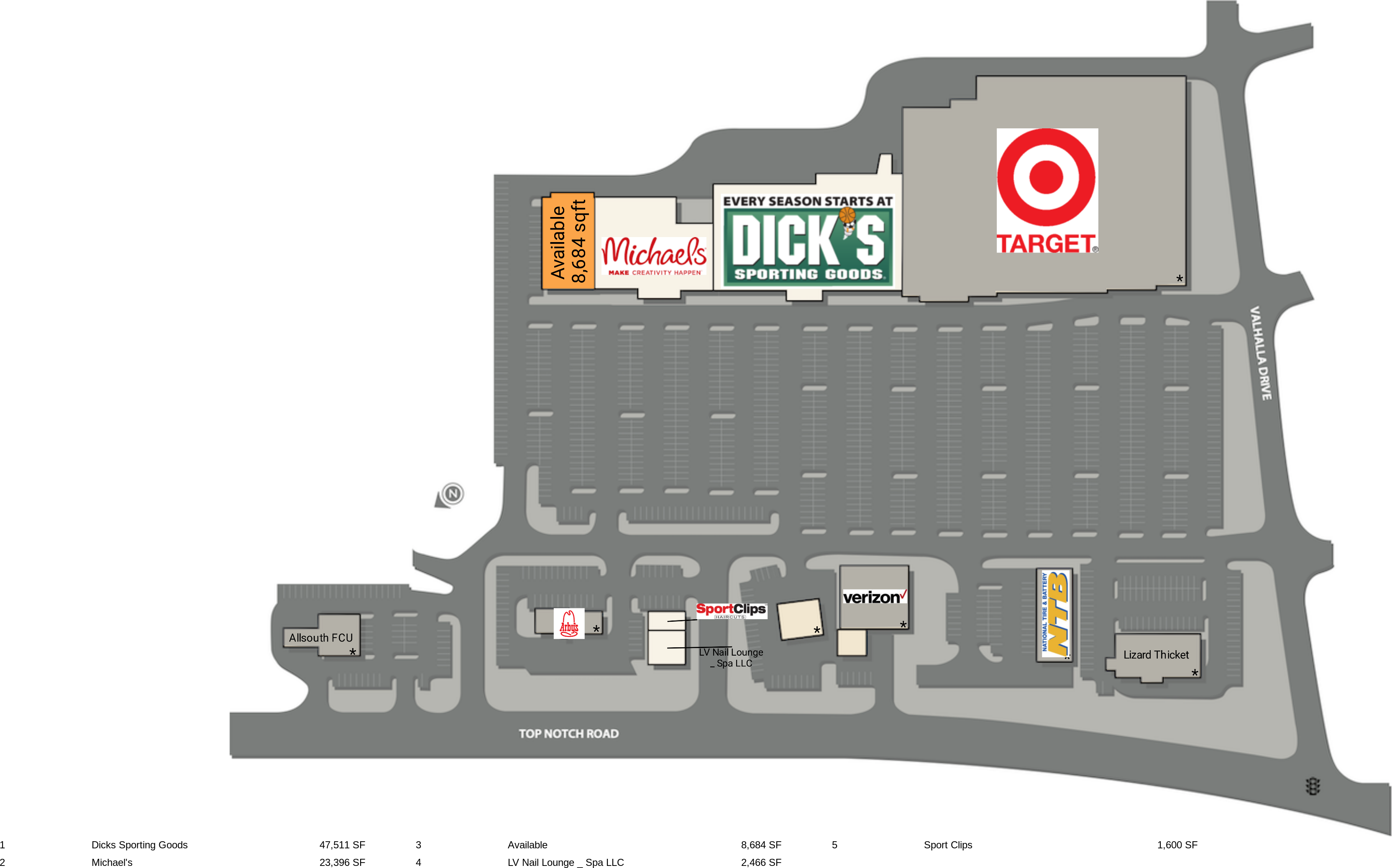 Columbia SC: Target Center - Retail Space - CIM Group